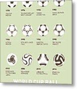 My Evolution Soccer Ball Minimal Poster Metal Print by Chungkong Art