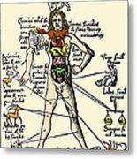 16th-century Medical Astrology Metal Print by Cordelia Molloy