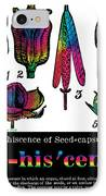Dehiscence IPhone Case by Eric Edelman