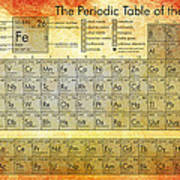 Periodic Table Of The Elements Poster by Georgia Fowler