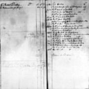Madison: Account Book Poster by Granger