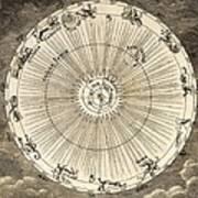 1731 Johann Scheuchzer Planet Orbit Poster by Paul D Stewart