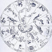 Star Map From Kirchers Oedipus Poster by Science Source