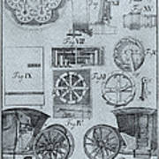 Early Odometer Print by Science Source