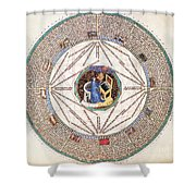 Astrologer In The Zodiac Shower Curtain by Science Source