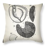 Baseball Glove Patent Throw Pillow by Digital Reproductions