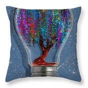 Just An Idea Throw Pillow by Jack Zulli