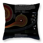 Depiction Of Solar, Lunar Throw Pillow by Sean Mcnaughton