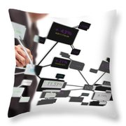 Click On Chart Throw Pillow by Atiketta Sangasaeng