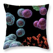Immune Response Antibody 5 Throw Pillow by Russell Kightley