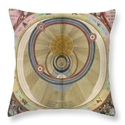 The Planisphere Of Brahe Harmonia Throw Pillow by Science Source