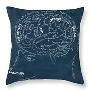 Brain Drawing On Chalkboard Throw Pillow by Setsiri Silapasuwanchai