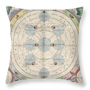 Moon With Epicycles Harmonia Throw Pillow by Science Source