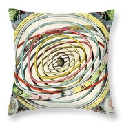 Planetary Orbits Harmonia Throw Pillow by Science Source