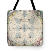 Moon With Epicycles Harmonia Tote Bag by Science Source