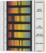 Spectra Chart, Blood Samples, 1894 Wood Print by Science Source