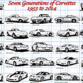 1953-2014-corvettes by K Scott Teeters