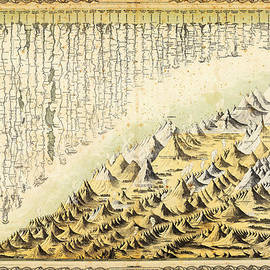 MotionAge Designs - Colton s Comparative Mountains and Rivers 1855
