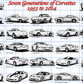 Seven Generations Of Corvettes 1953 To 2014 by K Scott Teeters
