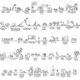 Old Testament Timeline