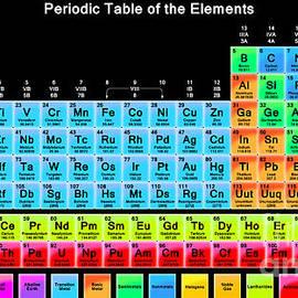 Kelly Awad - Periodic Table