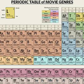 Periodic Table Of Movie Genres by Zapista Zapista