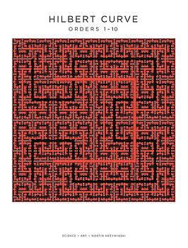 Martin Krzywinski - Hilbert Curves of Order 1 to 10