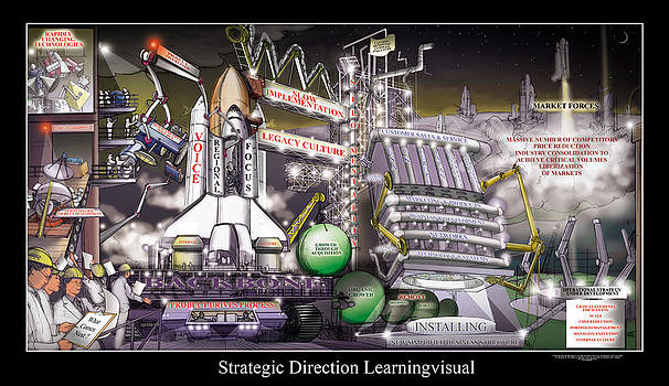 Strategic Direction Learningvisual by Richard Erickson