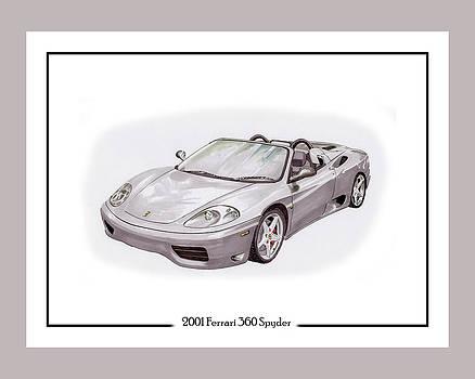 Jack Pumphrey -  Ferrari 360 Modena Spyder