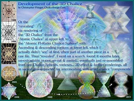 Christopher Pringer - 3D Chalice Development