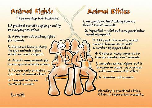 Animal Rights vs Animal Ethics by Ben Isacat