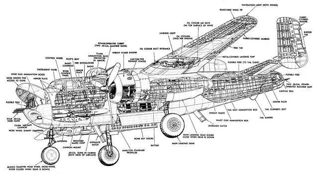 John King - B25 Mitchell Schematic Diagram