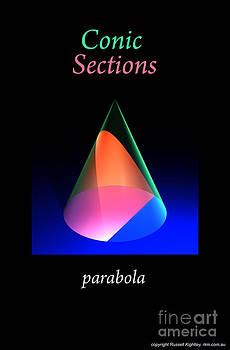Conic Sections Parabola Poster 6 by Russell Kightley