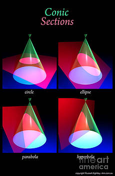 Conic Sections Poster  by Russell Kightley