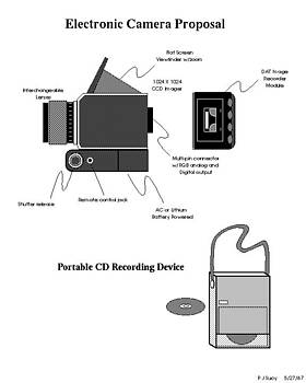 Digital Camera Proposal 1987 by Peter J Sucy