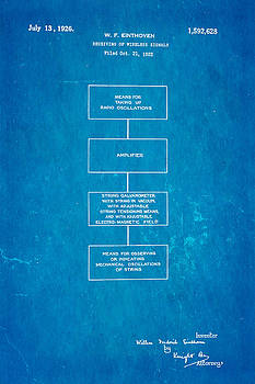 Ian Monk - Einthoven Electrocardiagraph Patent Art 1922 Blueprint