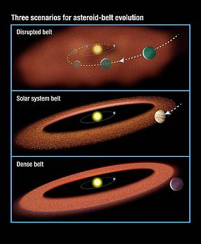 Evolution Of Asteroid Belts by Nasa/esa/stsci