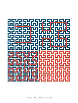 Martin Krzywinski - Hilbert Curves of Order 1 to 5