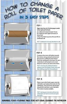 How To change A Roll Of Toilet Paper by Sarajane Helm