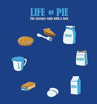 Life of pie by Neelanjana  Bandyopadhyay