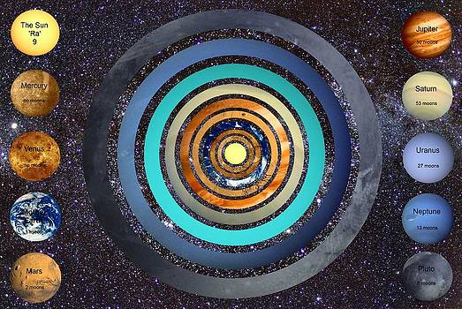 The Solar System 'Our Home' by George Landers