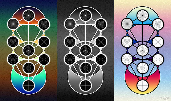 Tri-Kabalah Chart by Derek Gedney