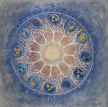 Universal Tree Of Life by Janelle Schneider
