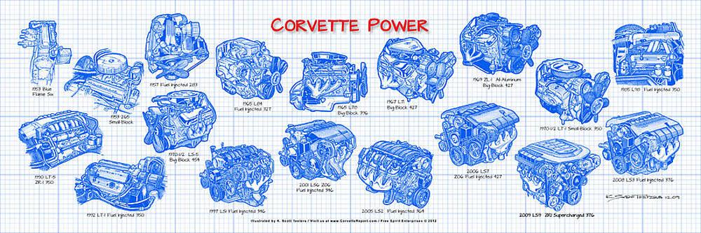 Corvette Power - Corvette Engines Blueprint by K Scott Teeters