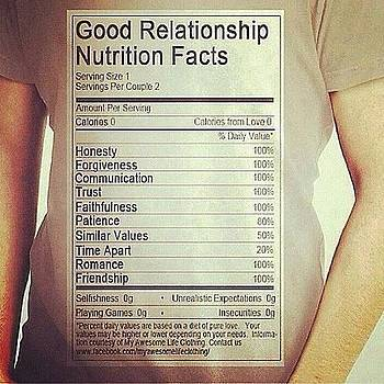 Nutritional Facts For A Healthy by Montrae Harris