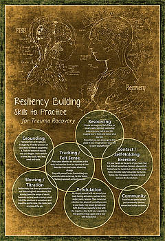 Resiliency Building Skills - Parchment by Heidi Hanson