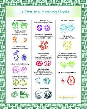 15 Trauma Healing Goals Green by Heidi Hanson