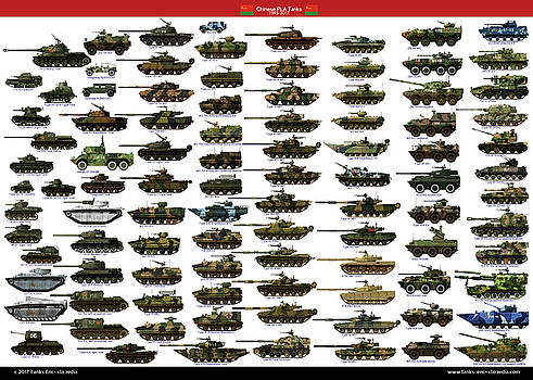 Chinese PLA Tanks by The Collectioner
