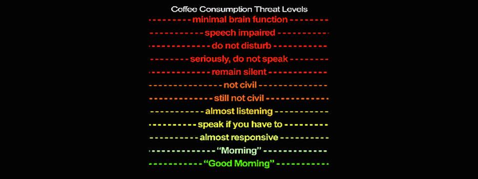 Coffee Consumption Threat Levels Mug by Robert J Sadler