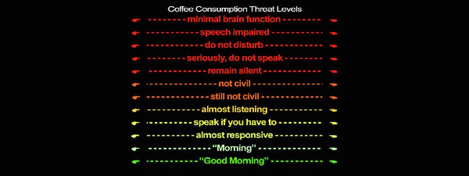 Coffee Consumption Threat Levels w Finger Points Mug by Robert J Sadler